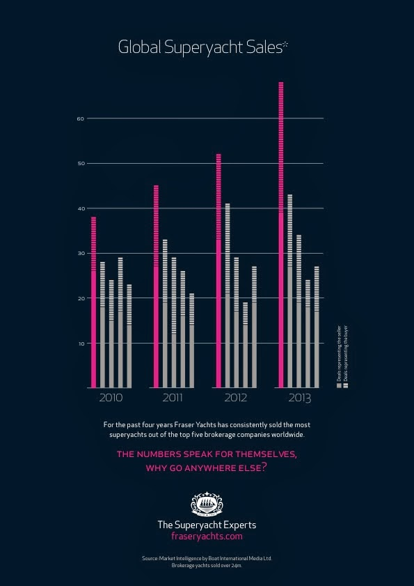 1402_Press Release - FY Sales Statistics Graph